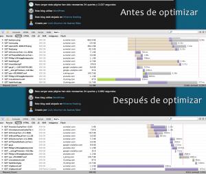 Tiempo de carga y tamaño antes y después de optimizar