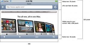 Medidas de Safari en el iPhone (apaisado)