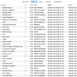 iTunes song list